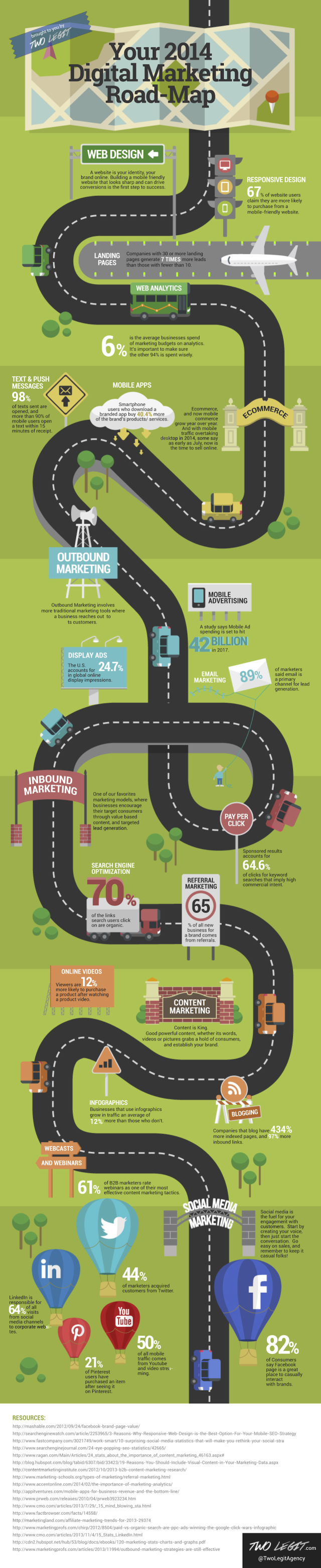 2014-digital-marketing-roadmap-640x3121