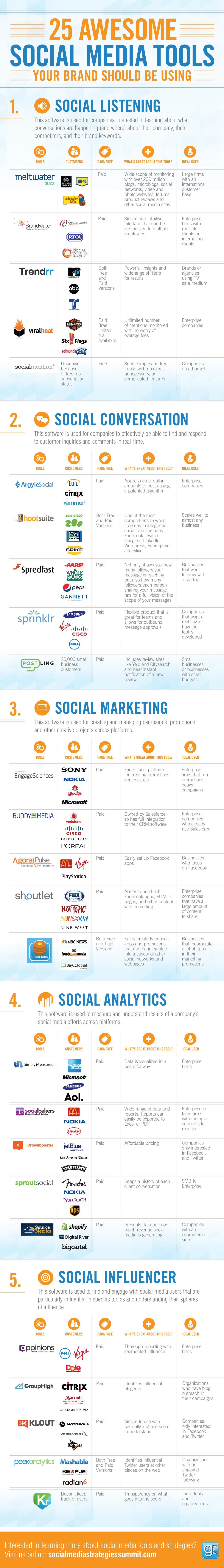 25-Social-Media-Tools-Infographic